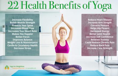 22 Health benefits of Yoga-infographic